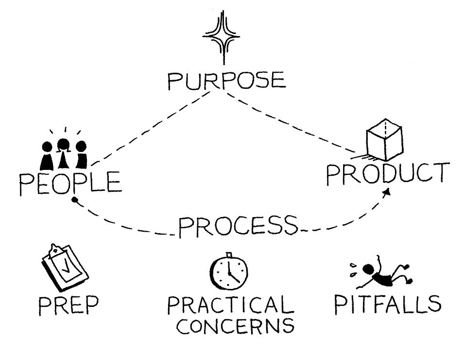 gamestorming a playbook for innovators rulebreakers and changemakers uvplpdag