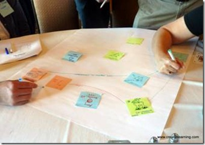 team building & leadership www.create-learning.com