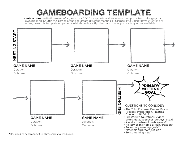 For The Gamestormers A Gameboarding Template Gamestorming - Game concept template