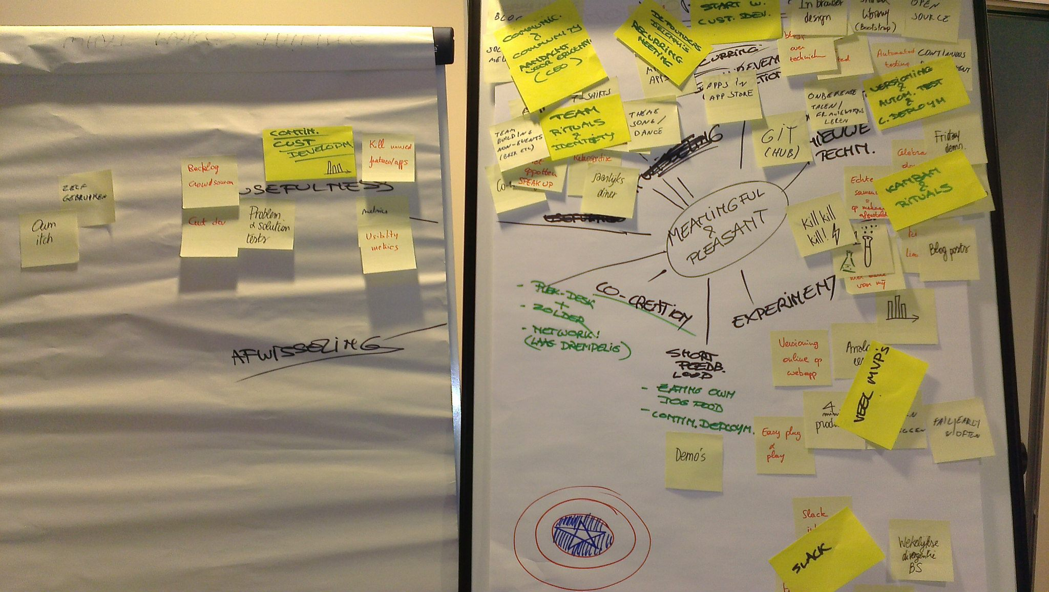 Code Of Conduct Gamestorming