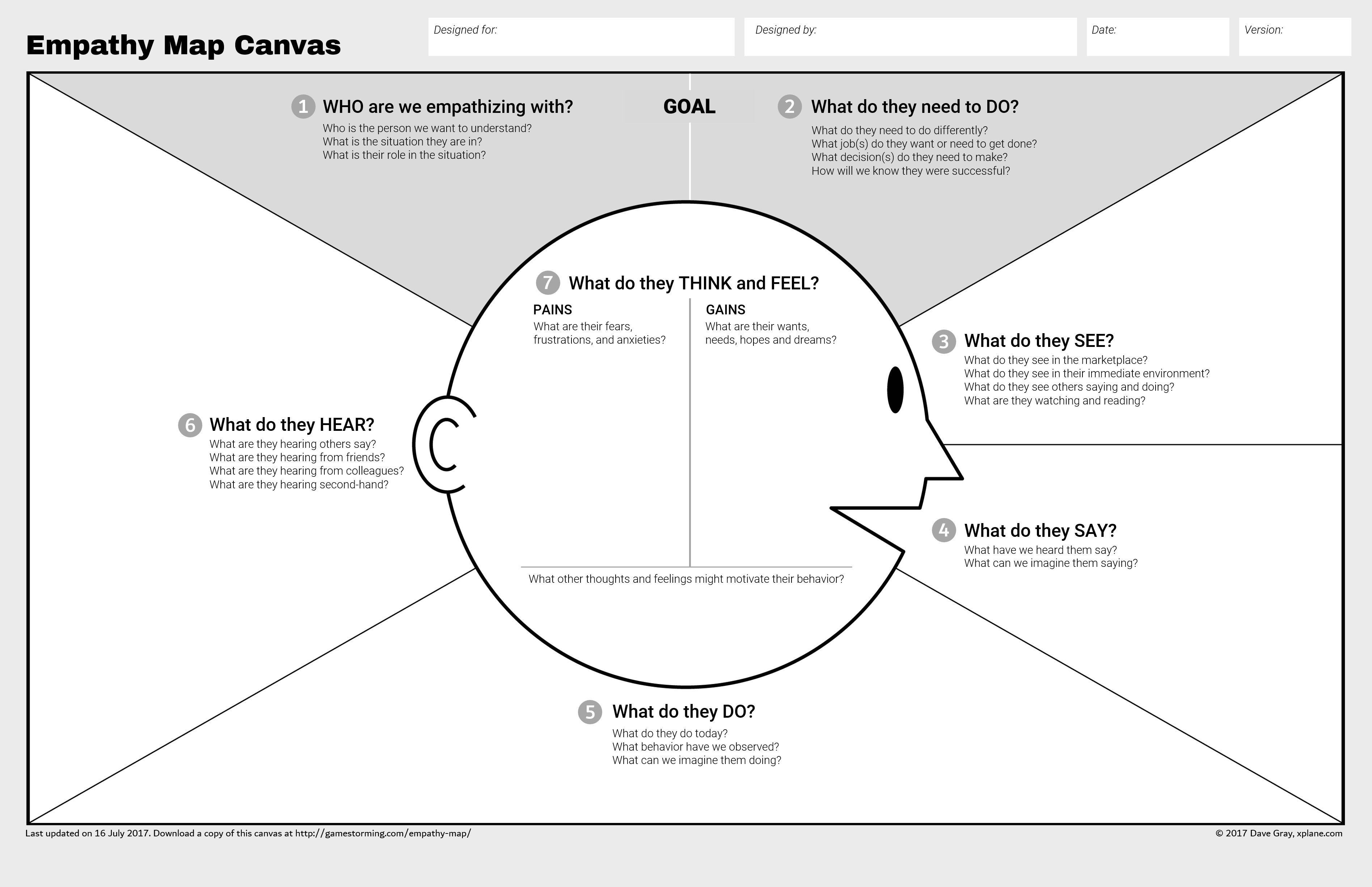 Empathy Mapping: A Guide to Getting Inside a User's Head
